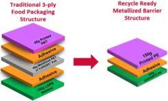 Metallized Films - Celplast Metallized Products