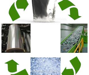 THE DRIVE FOR 2025: What are the Options for Recycling Barrier Packaging?